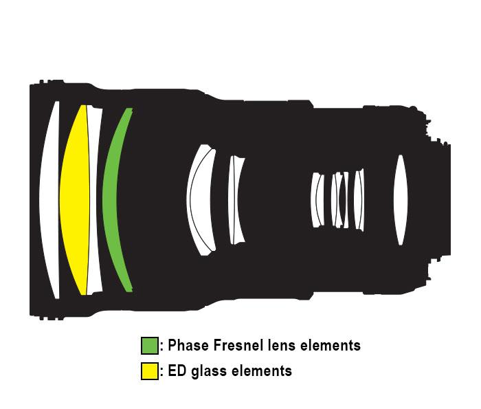 Nikkor 300mm f/4, Phase Fresnell