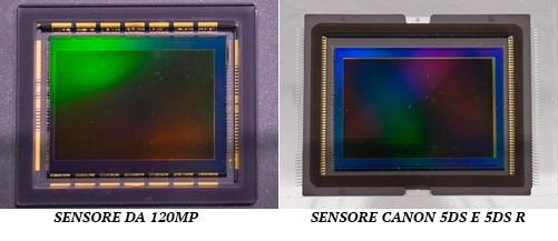 Prototipo da 120MP, Sensore, Canon, Rumors, 1