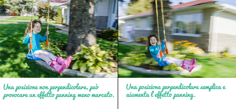 Effetto panning, foto in movimento, fotografia sportiva, panning, tecnica fotografica copia