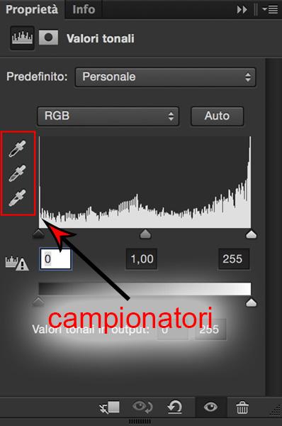 come correggere dominanti cromatiche, tutorial Photsohop, fotoritocco