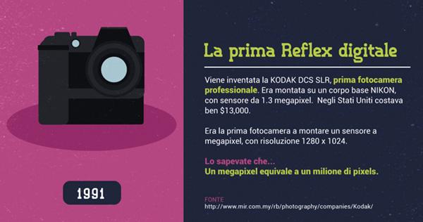 900 anni di fotografia, fotoregali.com, storia della fotografia