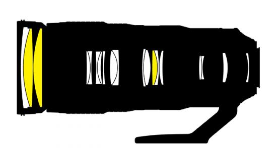 AF-S Nikkor 200-500mm f/5.6E ED VR, AF-S Nikkor 200-500mm