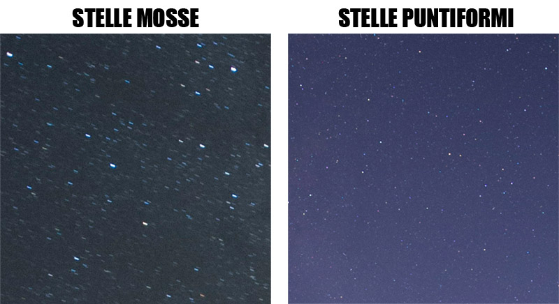 stelle puntiformi, regola del 600