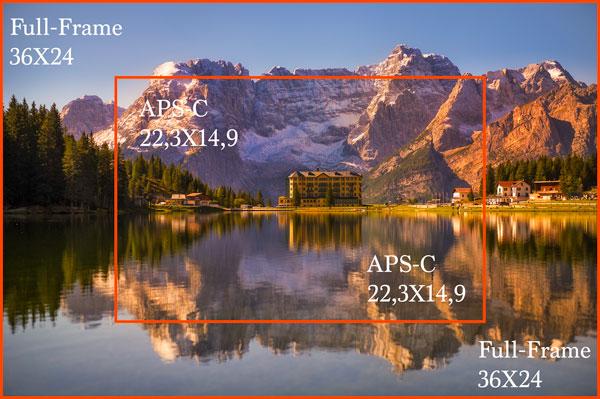Sensore full frame - sensore apsc - corso base fotografia online con attestato